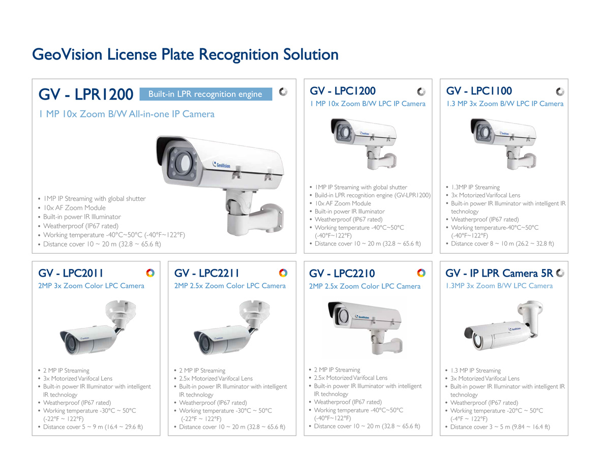 Geovision Licencse Plate Recognition Solution | IMENARC